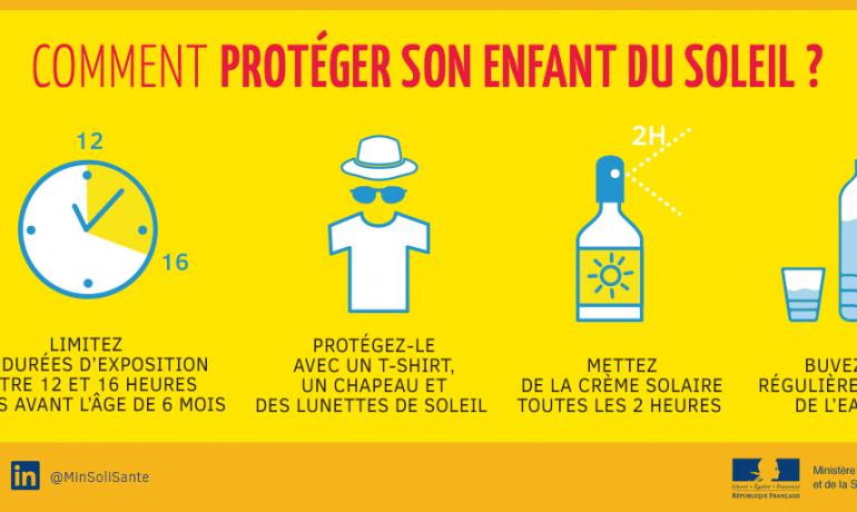 Canicule : recommandations pour protéger les enfants du soleil !